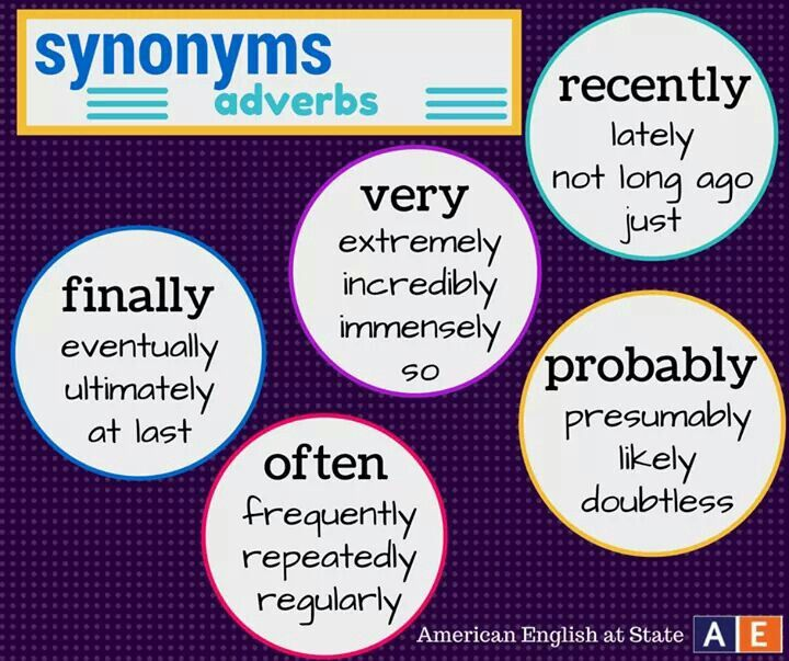 Synonyms adverbs recently very often finally probably
