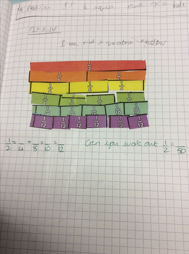 1000+ Ideas About Fraction Wall On Pinterest  Fractions, Unlike Fractions And Fraction Activities