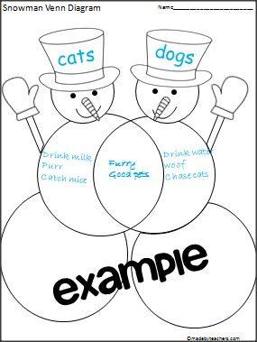 17 Best ideas about Venn Diagram Printable on Pinterest
