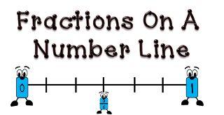 142 best images about School-Fractions, Decimals, Percent