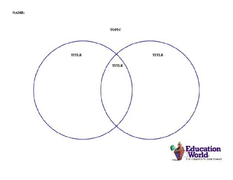 25+ Best Ideas about Venn Diagram Template on Pinterest