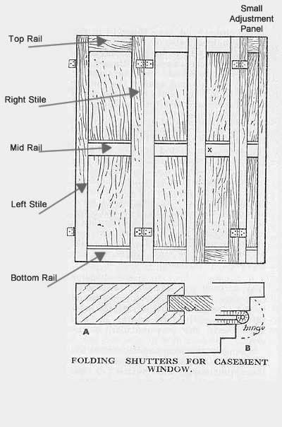 25+ best ideas about Interior window shutters on Pinterest