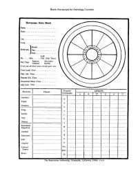 Best 25+ Zodiac wheel ideas on Pinterest | Astrology ...