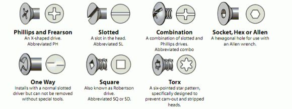 175 best images about Bolts & Screws on Pinterest