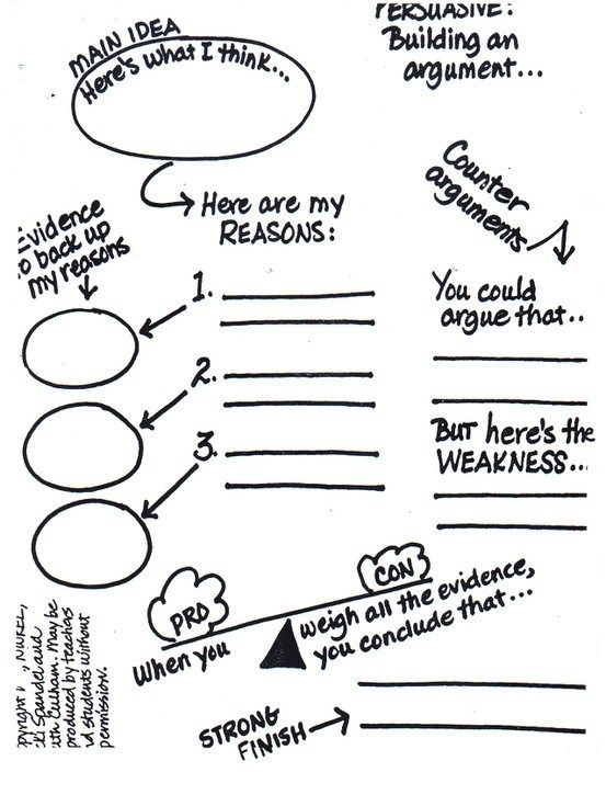 17 Best images about Curriculum ideas for passing STAAR on