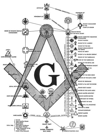 「Gとはイルミナティ」の画像検索結果