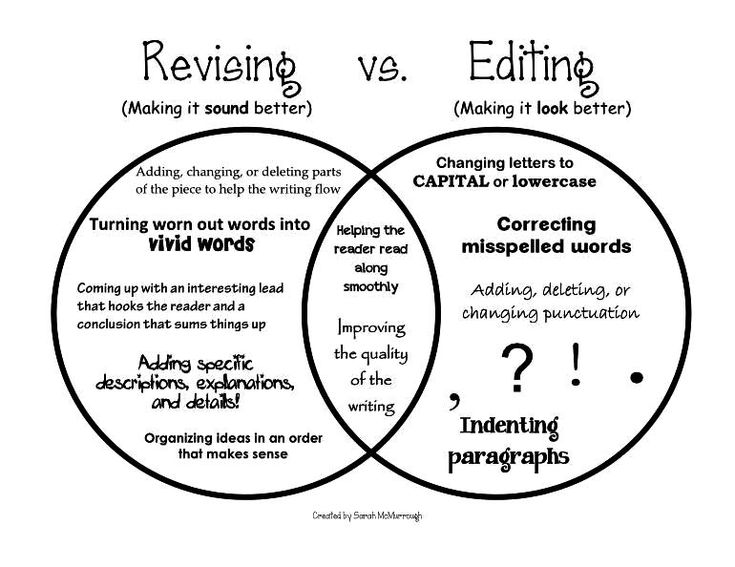 10+ images about 5th Grade Writing- Unit 3 Revising