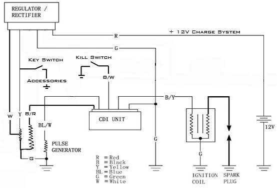 fingerprint security system circuit