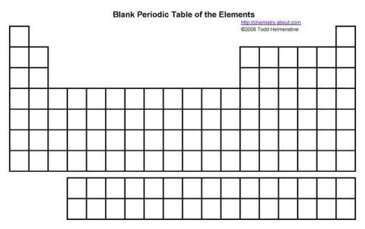Periodic table trends quiz pdf periodic diagrams science periodic table trends quiz pdf diagrams science urtaz Gallery