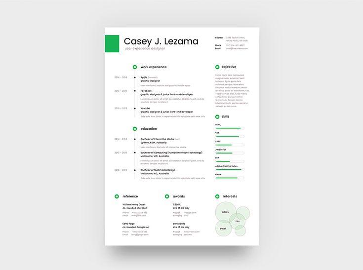 Ui Ux Designer Curriculum Vitae On Behance - Resume Examples