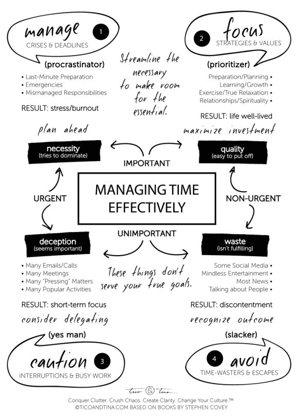 Best 20+ Time Management Printable ideas on Pinterest