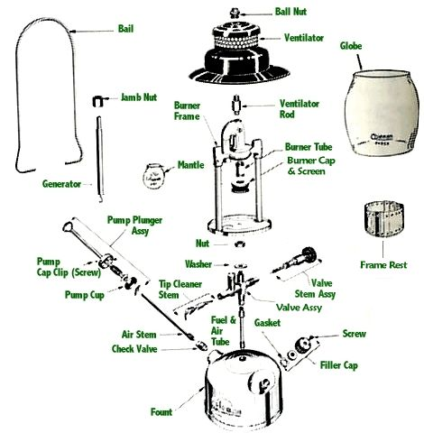 17 Best ideas about Coleman Lantern on Pinterest Camping