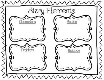 119 best images about Graphic organizers on Pinterest