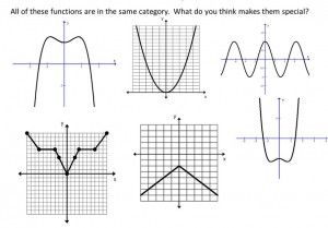 606 best images about Algebra 2 on Pinterest