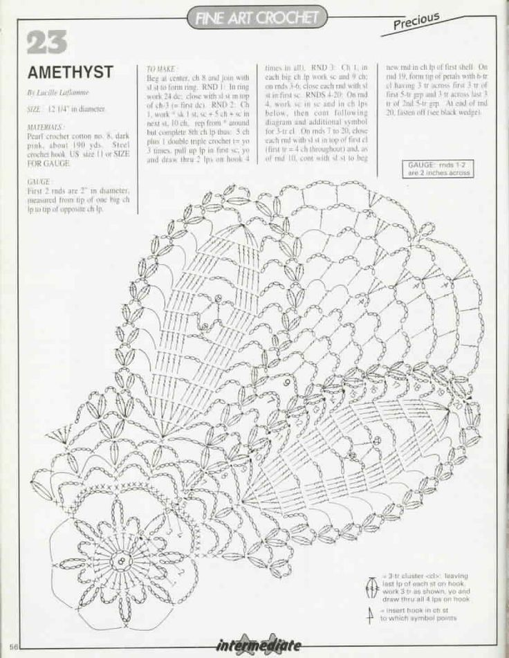 1000+ images about Vintage crochet tablecloth on Pinterest