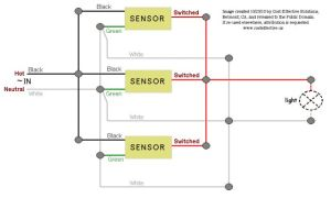 Zenith Motion Sensor Wiring Diagram | Wiring in the Home: Motion sensor security lights, motion