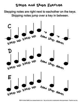 27 best images about Piano Practicing on Pinterest