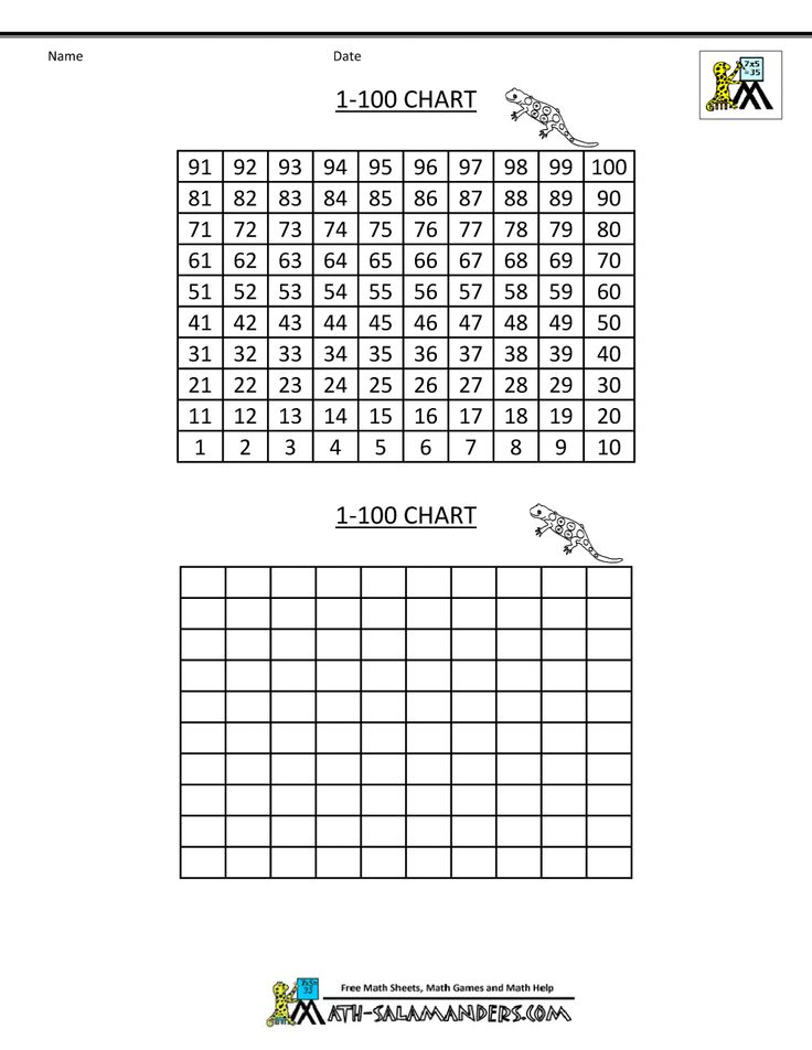 7 best images about Math Hundreds Chart on Pinterest