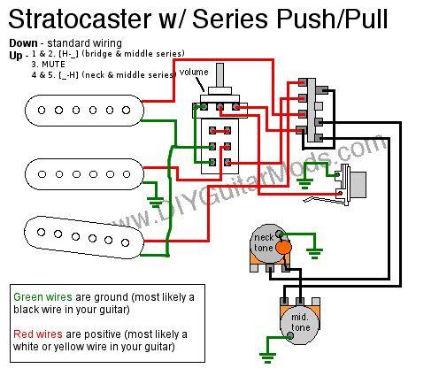 5 Way Fender Super Switch Wiring Diagram Strat Sss Series Switch Youtube Guitar Wiring