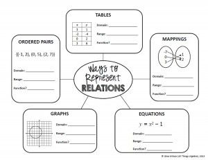 448 best images about algebra 2 common core on Pinterest