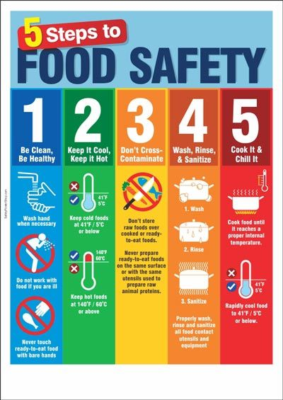 5 Steps to Food Safety | Work | Pinterest | Health Poster ...