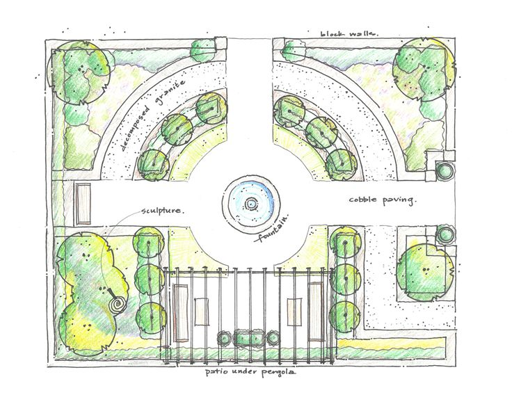 17 Best Images About Garden Design On Pinterest Gardens