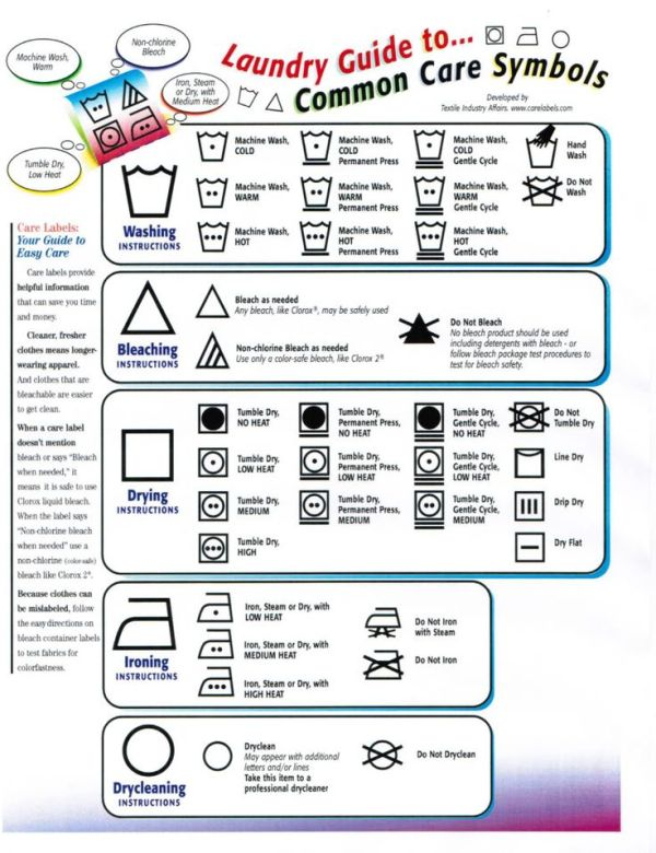 17 Best ideas about Laundry Symbols on Pinterest Laundry
