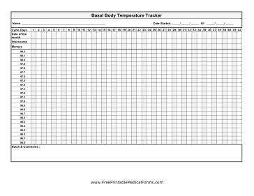 This basal body temperature chart is ideal for helping