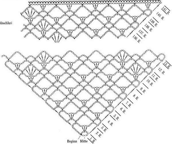 1000+ images about CROCHET BOLERO SHAWL PONCHO on