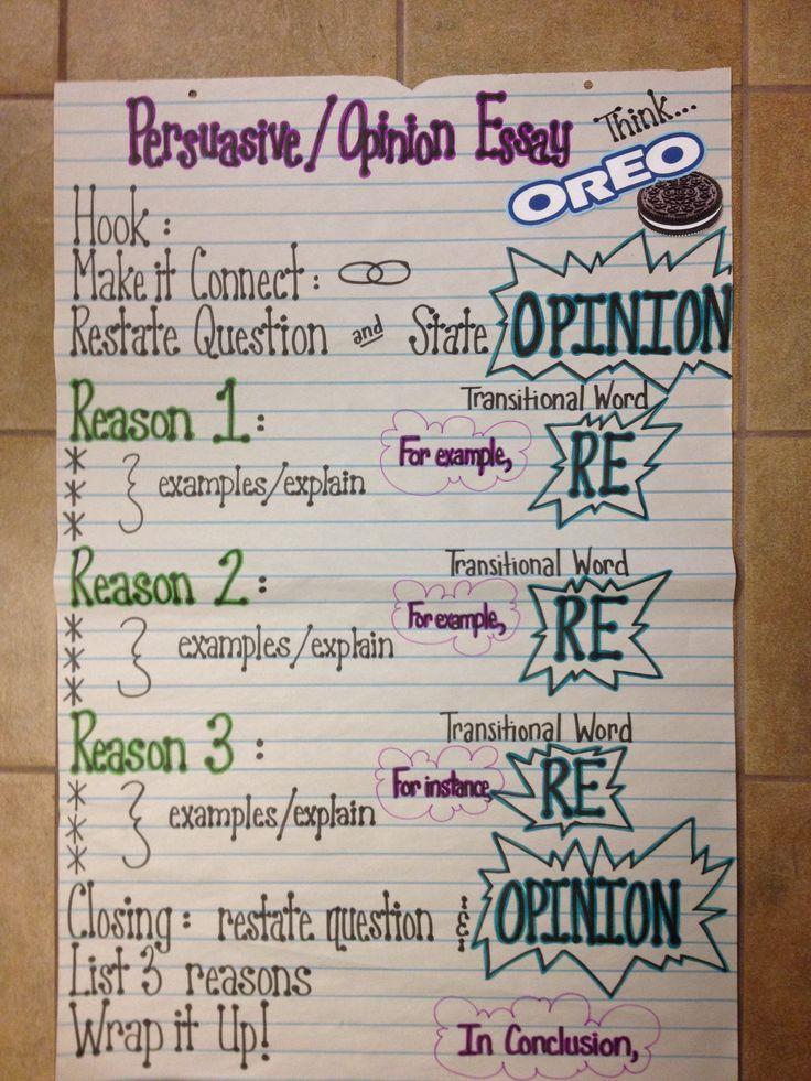 topics for persuasive essays