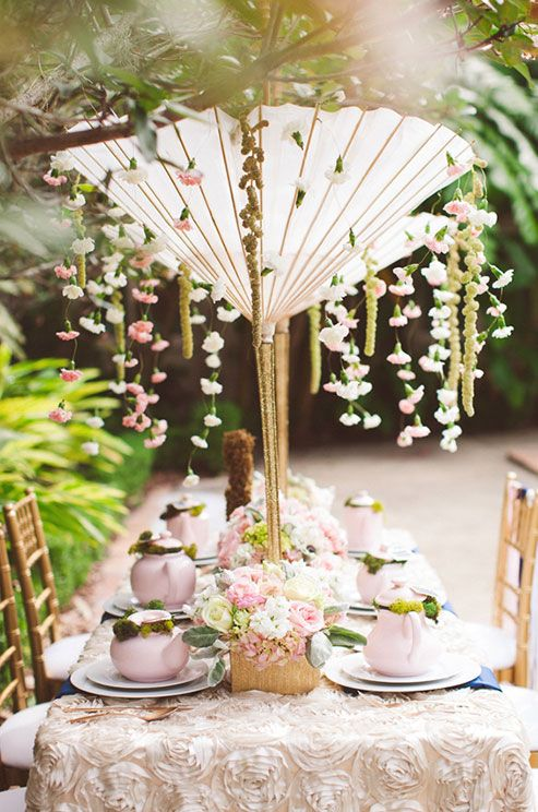 25 Best Ideas About Garden Bridal Showers On Pinterest Floral