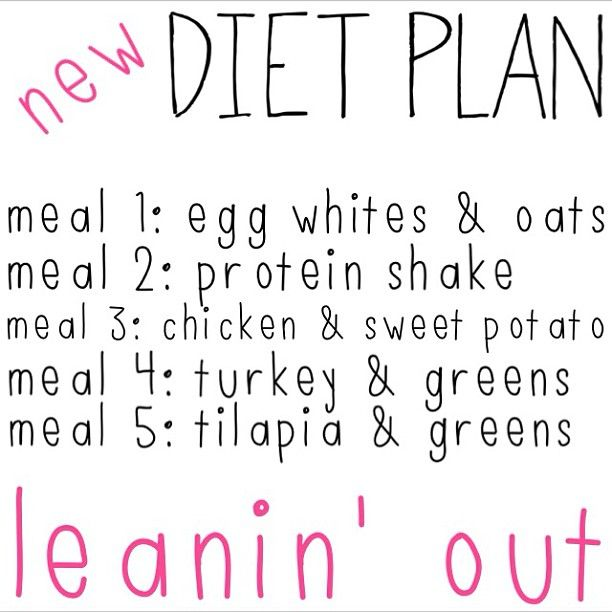 1000+ ideas about Meal Planning Templates on Pinterest