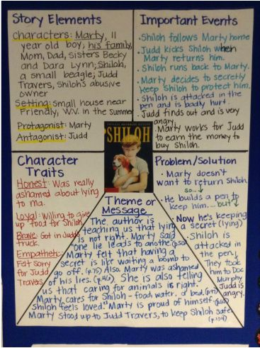 what is a plot diagram of book ford 302 distributor wiring 9 best ideas about shiloh on pinterest | anchor charts, teaching and painters