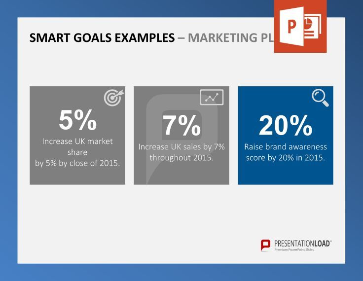 55 Best Images About SMART ZIELE // POWERPOINT On Pinterest