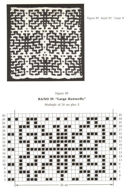 64 best images about Mosaic Knitting Charts on Pinterest