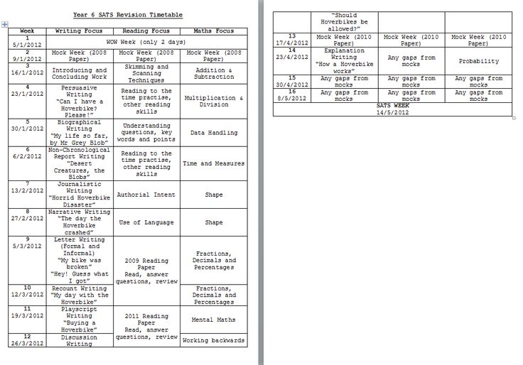Plan your preparation week by week with this simple