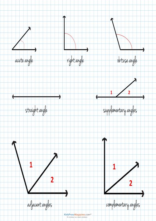 Geometry Angles Printable Visual Aid geometry #angles #
