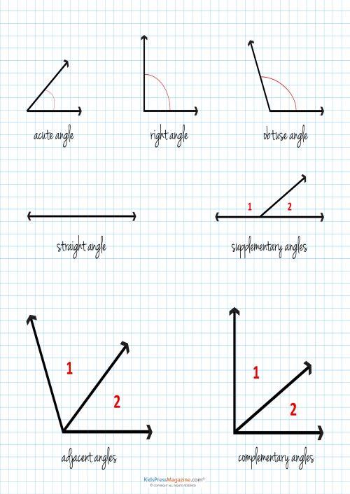 Geometry Angles Printable Visual Aid geometry #angles #