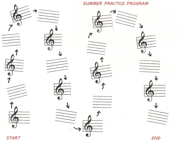 1000+ images about Practice & Review Charts on Pinterest