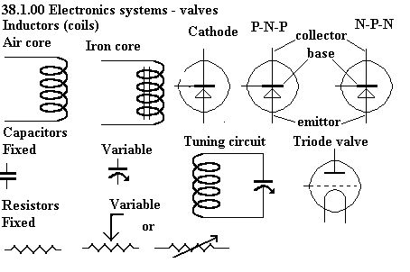 #Electronics symbols valves #engineeringstudents