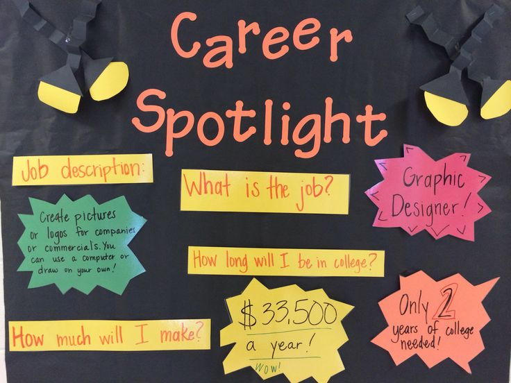 Elementary School Counseling Career Awareness Bulletin Board  Classroom  School Counseling