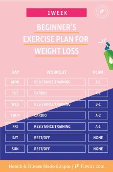 17 Best Images About Fitness Workouts On Pinterest Leg Workouts Weekly Workout Plans And Cardio