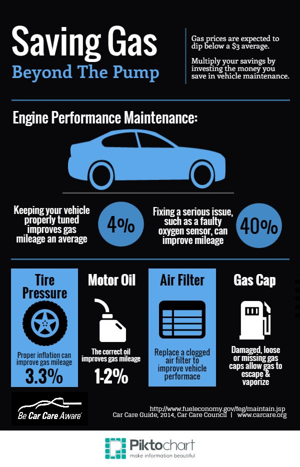 191 Best Images About Automotive Car Care Tips O