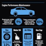 17 Best Ideas About Car Care Tips On Pinterest Ca