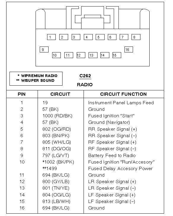 2005 ford focus stereo wiring diagram 2011 kia forte fuse