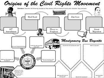 Civil rights movement, Civil rights and Graphic organizers