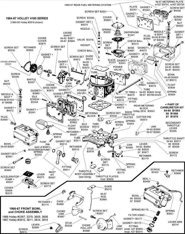25+ Best Ideas about Component Diagram on Pinterest