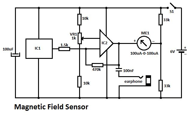 nomad electrical field strength sensors
