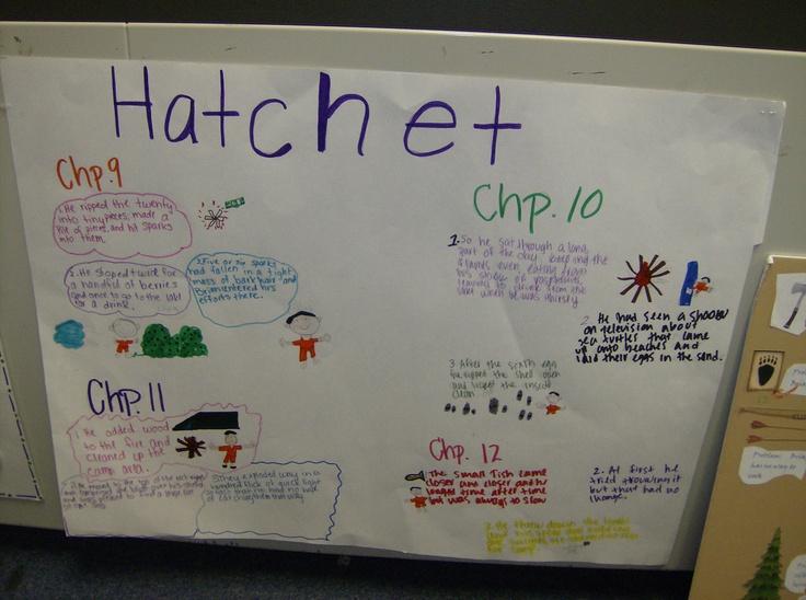 Hatchet poster  Hatchet  Gary Paulsen  Pinterest  Poster