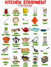 Best 20+ Restaurant Kitchen Equipment ideas on Pinterest ...